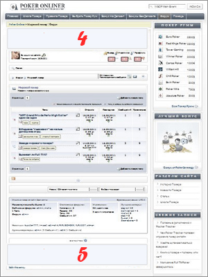 Рекламные места на страницах форума